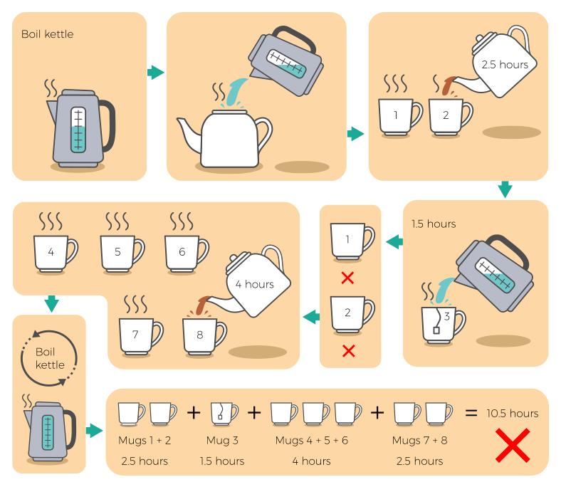JKS-Design-Revisions-Scenario-2